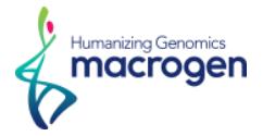 Macrogen Inc
