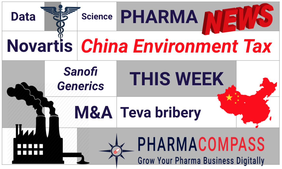 China's pollution tax to roll out from April; Teva directors undergo pay cut