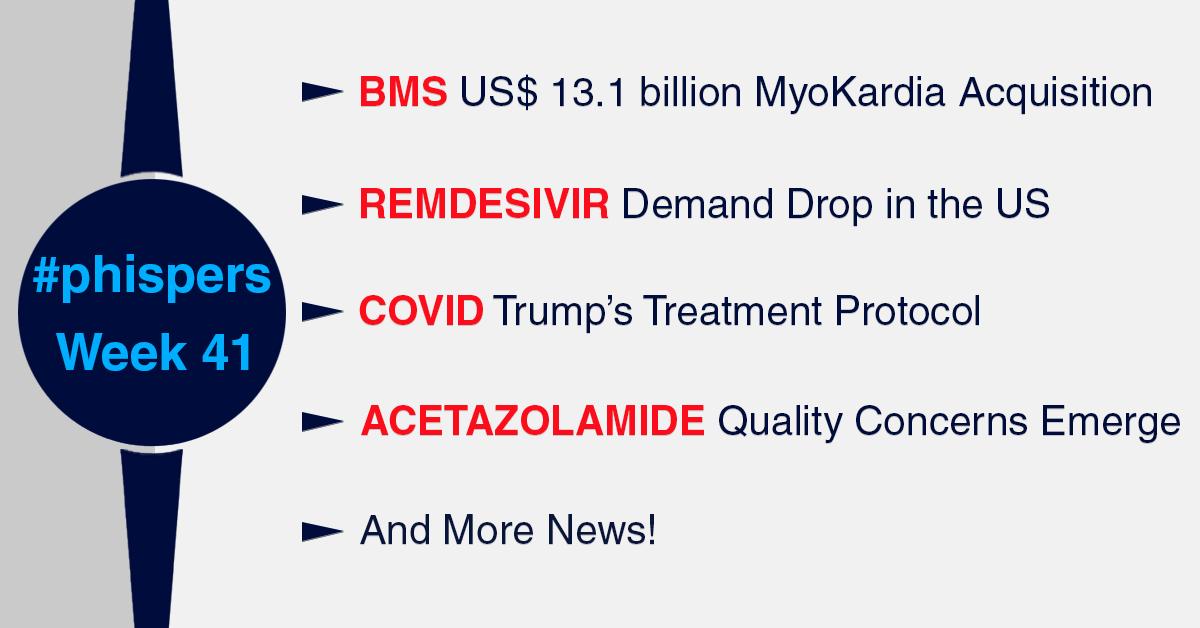 BMS buys biopharma firm MyoKardia for US$ 13.1 billion; Concerns emerge over quality of acetazolamide