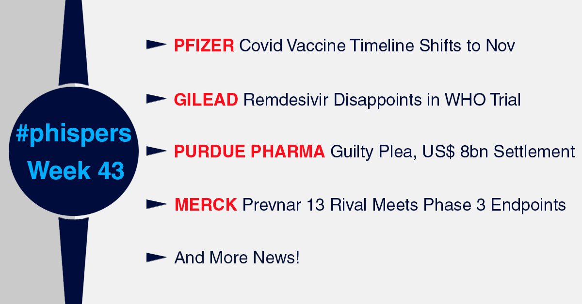 Pfizer shifts timeline of Covid vaccine to November; Remdesivir slumps in WHO's Solidarity Trial