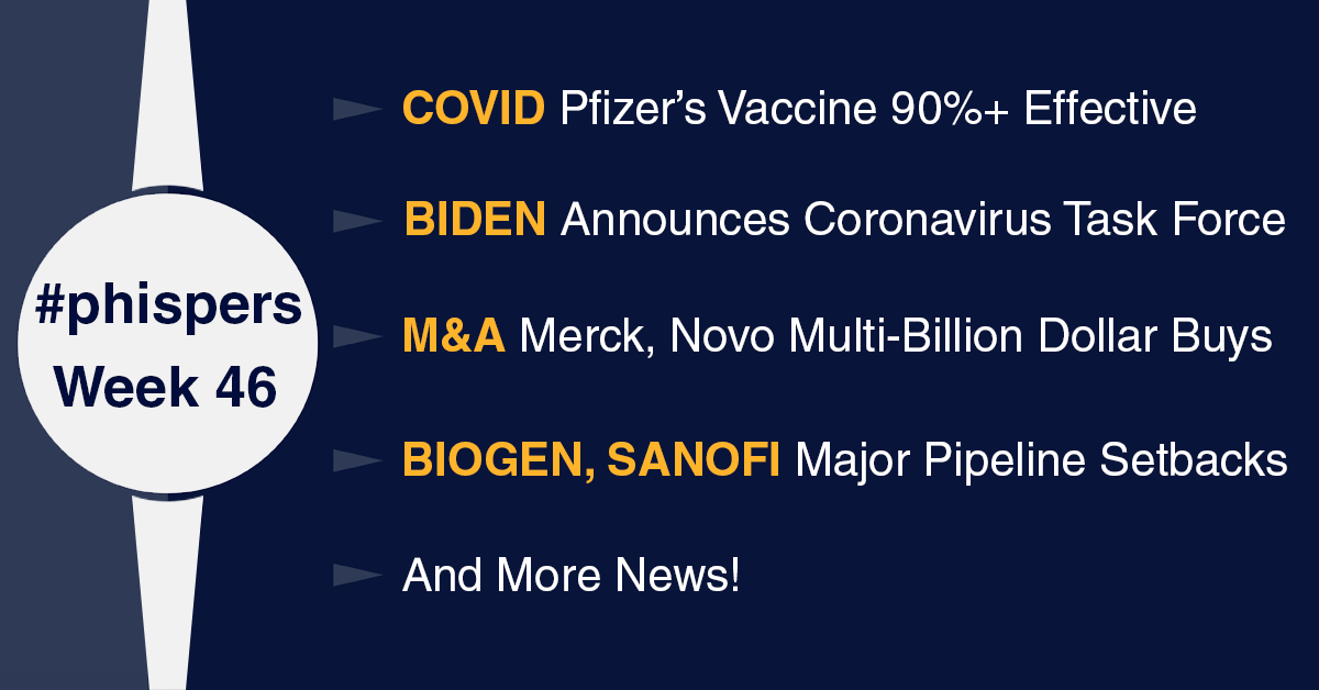 Pfizer's vaccine more than 90 percent effective; Biden sets up coronavirus task force