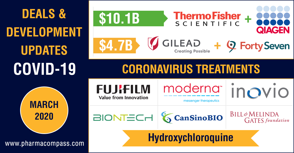Pipeline Prospector March 2020: Deal Updates & Coronavirus Developments