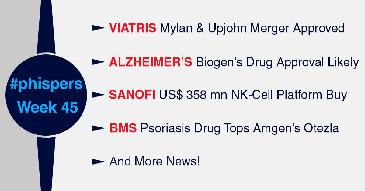 US approves merger of Pfizer's Upjohn with Mylan; Biogen may deliver first Alzheimer's drug