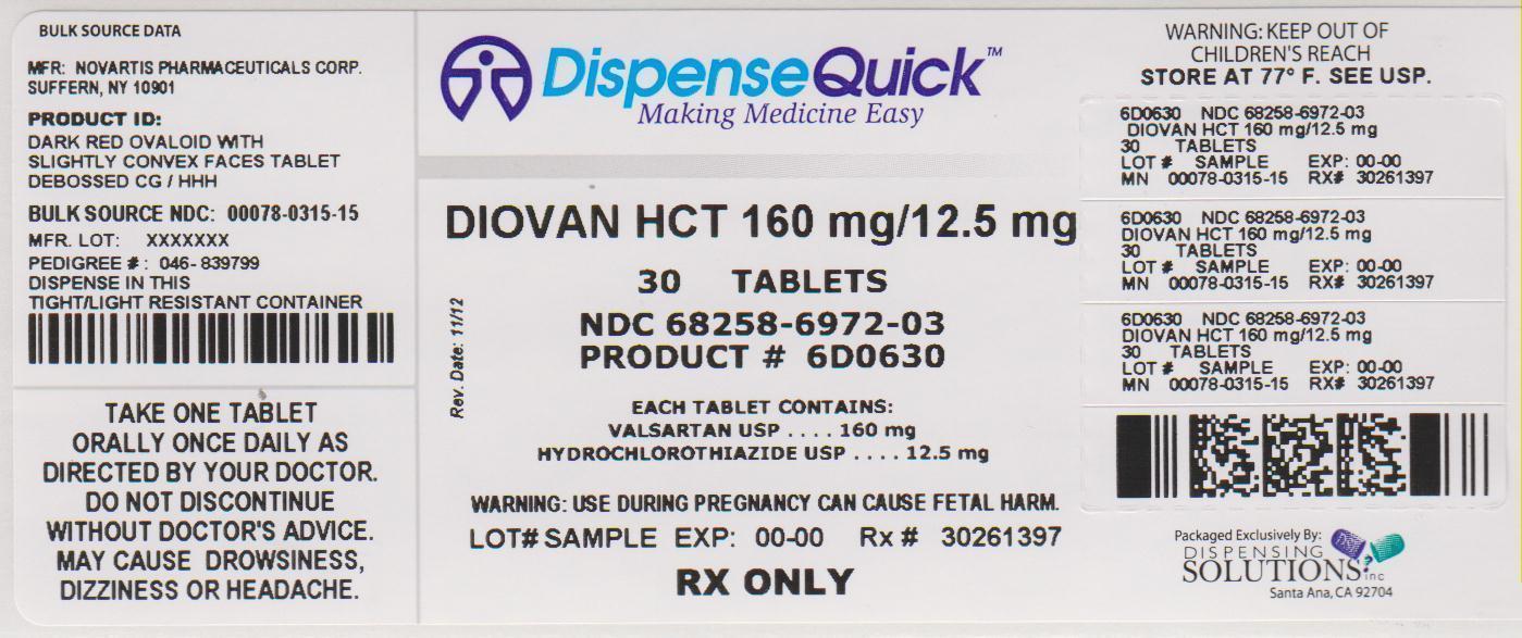 Hydrochlorothiazide Excipients Inactive Generic Formulation