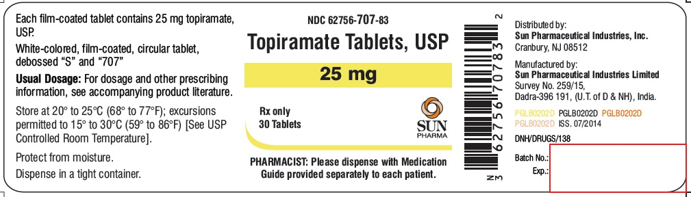 Topamax Medication Guide