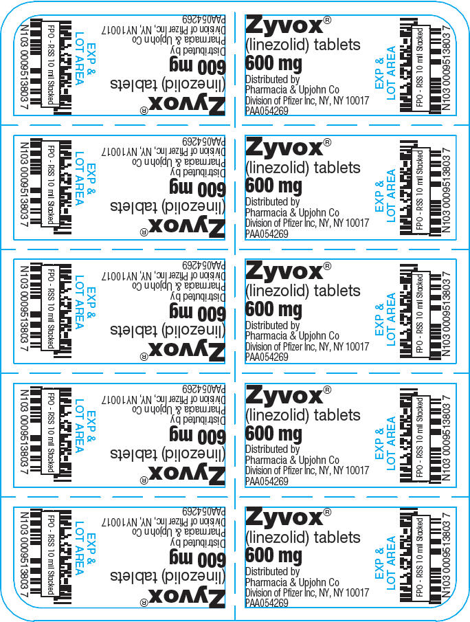 digoxin uk