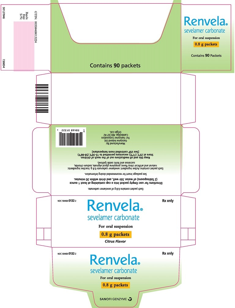 genzyme the renvela launch decision Renvela is a slightly genzyme: the renvela launch decision case solution, the drug company genzyme has created a new drug renvela a phosphate binder to be used primarily in patients with renal insufficiency.